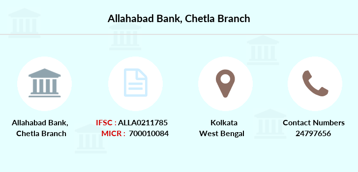 Allahabad-bank Chetla branch