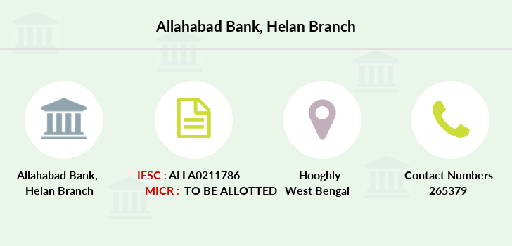 Allahabad-bank Helan branch