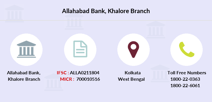 Allahabad-bank Khalore branch