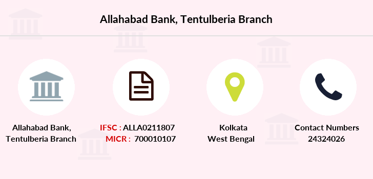 Allahabad-bank Tentulberia branch