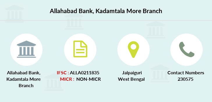 Allahabad-bank Kadamtala-more branch