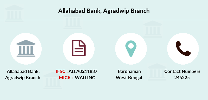 Allahabad-bank Agradwip branch