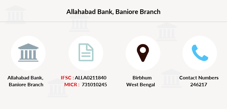Allahabad-bank Baniore branch
