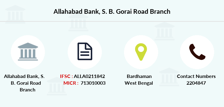 Allahabad-bank S-b-gorai-road branch