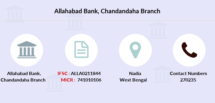 Allahabad-bank Chandandaha branch