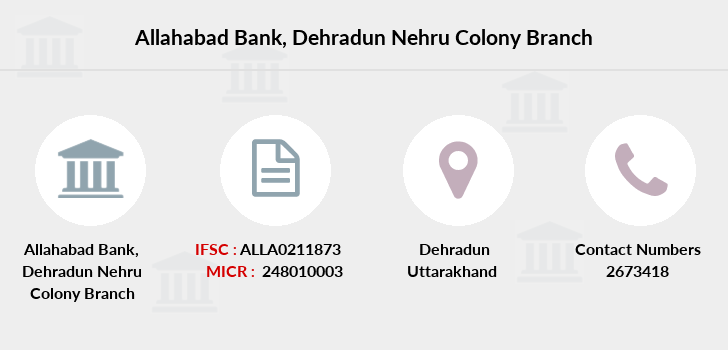 Allahabad-bank Dehradun-nehru-colony branch