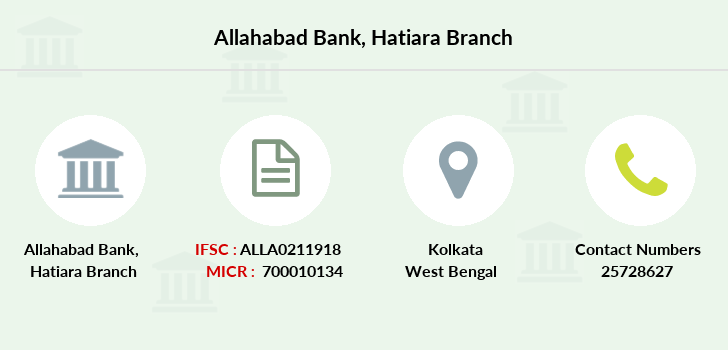 Allahabad-bank Hatiara branch