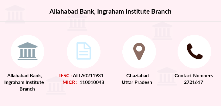 Allahabad-bank Ingraham-institute branch