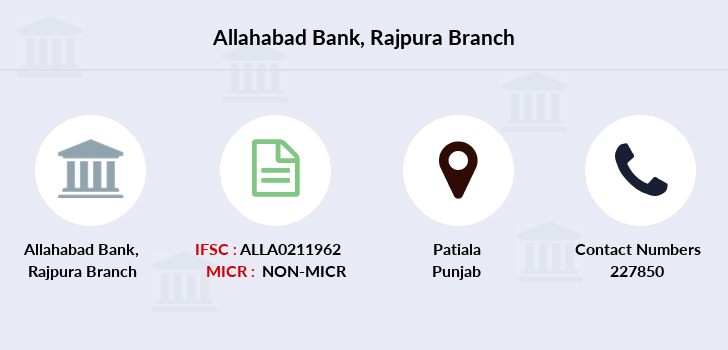 Allahabad-bank Rajpura branch