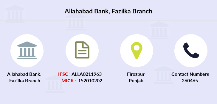 Allahabad-bank Fazilka branch