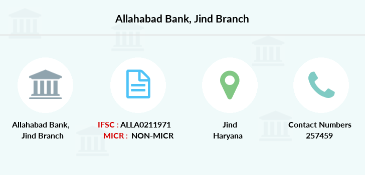 Allahabad-bank Jind branch
