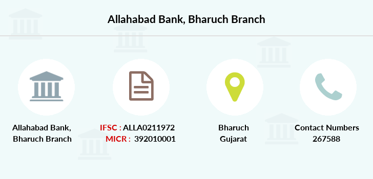 Allahabad-bank Bharuch branch