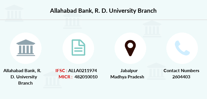 Allahabad-bank R-d-university branch