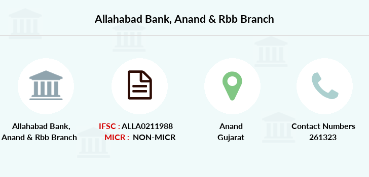 Allahabad-bank Anand-rbb branch