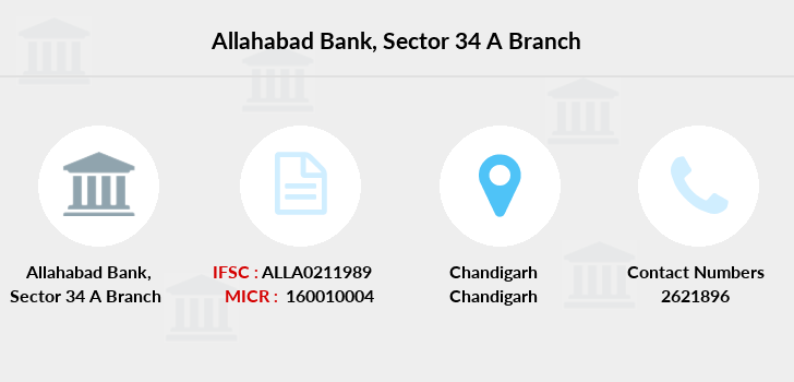 Allahabad-bank Sector-34-a branch