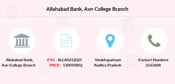 Allahabad-bank Avn-college branch