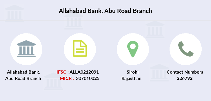 Allahabad-bank Abu-road branch