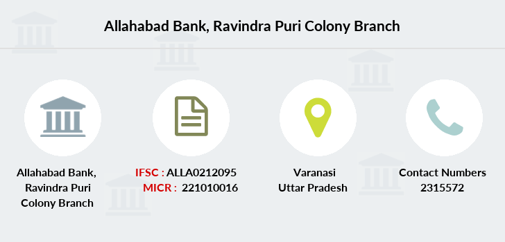 Allahabad-bank Ravindra-puri-colony branch