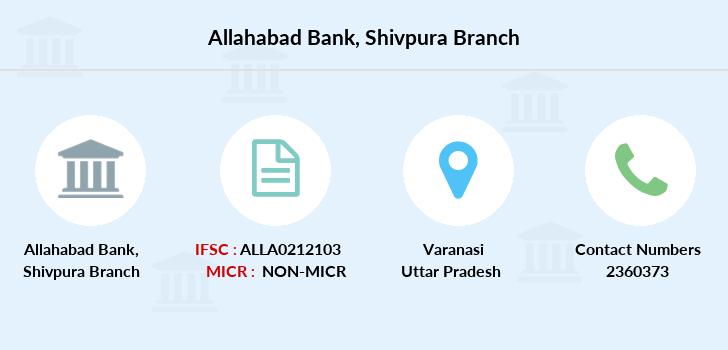 Allahabad-bank Shivpura branch