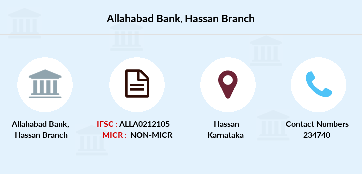 Allahabad-bank Hassan branch