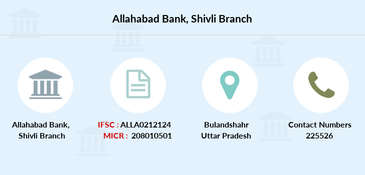 Allahabad-bank Shivli branch