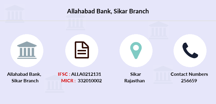 Allahabad-bank Sikar branch