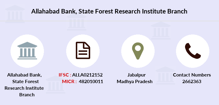 Allahabad-bank State-forest-research-institute branch
