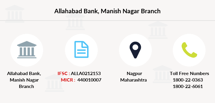 Allahabad-bank Manish-nagar branch
