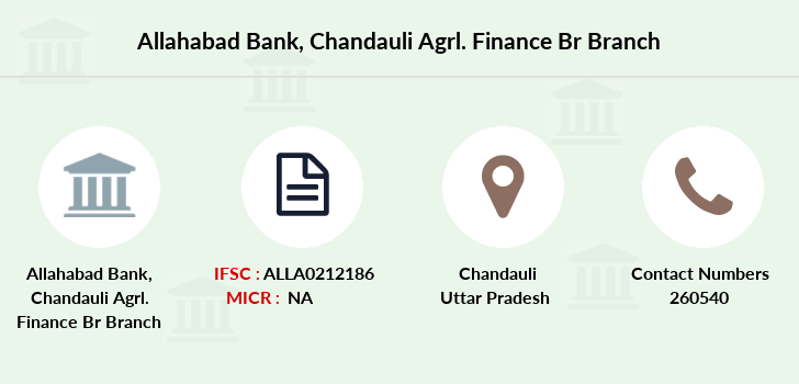 Allahabad-bank Chandauli-agrl-finance-br branch