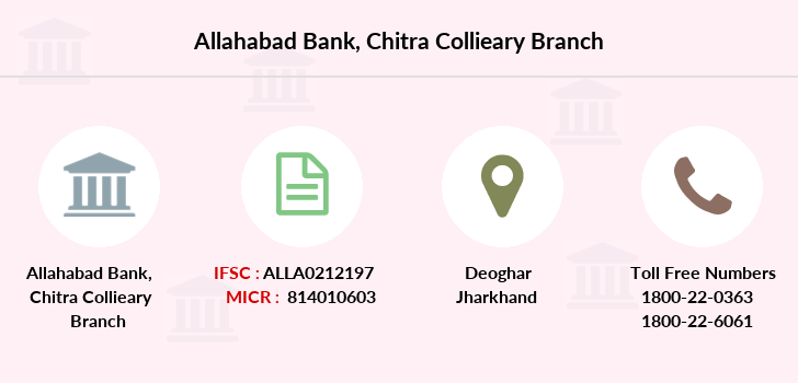 Allahabad-bank Chitra-collieary branch
