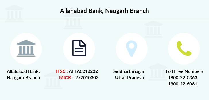 Allahabad-bank Naugarh branch