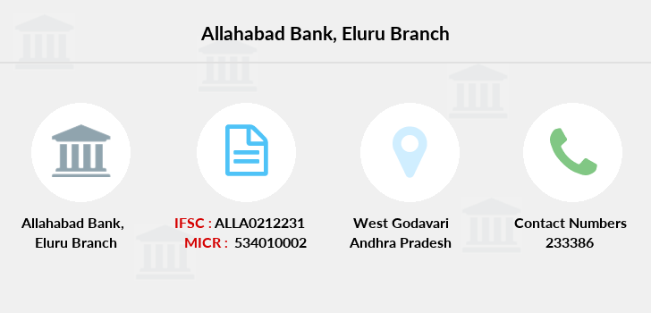 Allahabad-bank Eluru branch