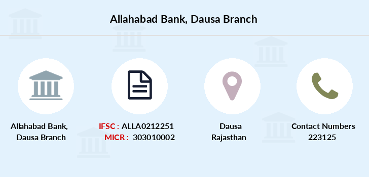 Allahabad-bank Dausa branch