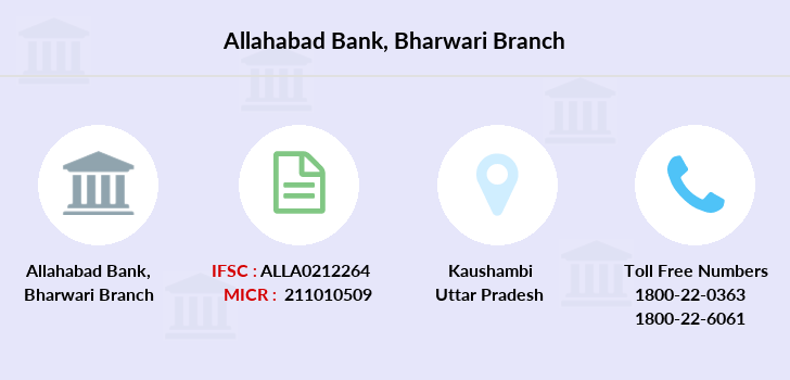 Allahabad-bank Bharwari branch