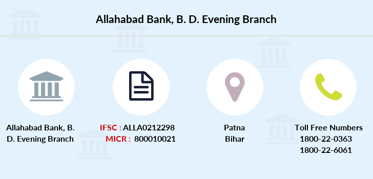 Allahabad-bank B-d-evening branch