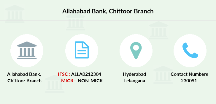 Allahabad-bank Chittoor branch