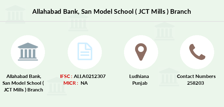 Allahabad-bank San-model-school-jct-mills branch