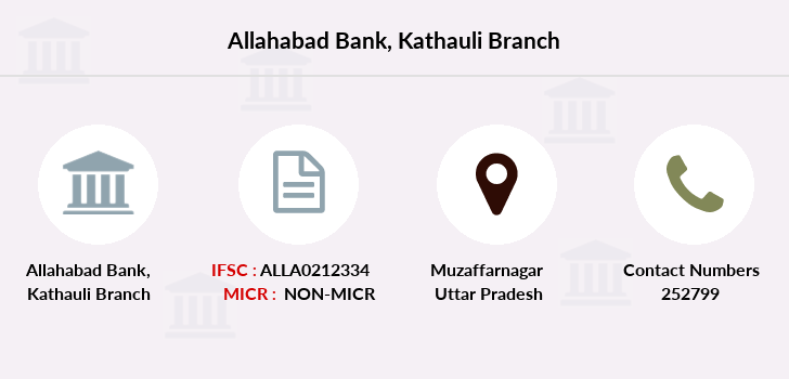 Allahabad-bank Kathauli branch