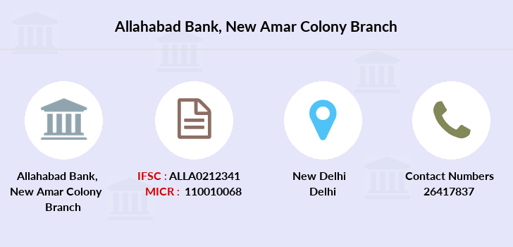 Allahabad-bank New-amar-colony branch