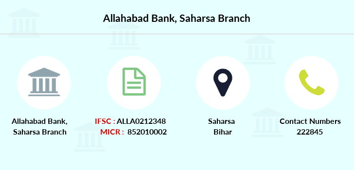 Allahabad-bank Saharsa branch