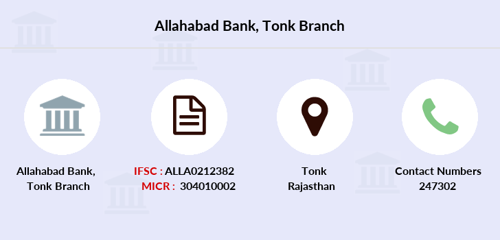 Allahabad-bank Tonk branch