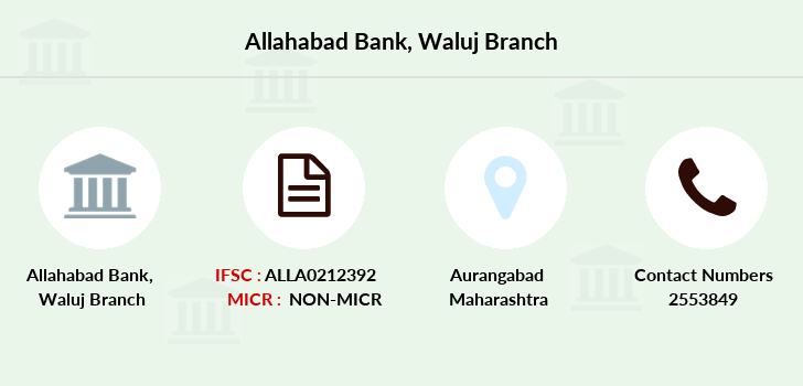 Allahabad-bank Waluj branch