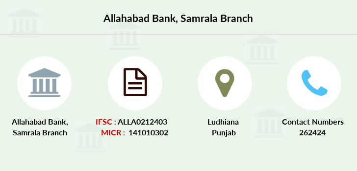 Allahabad-bank Samrala branch
