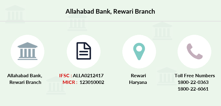 Allahabad-bank Rewari branch