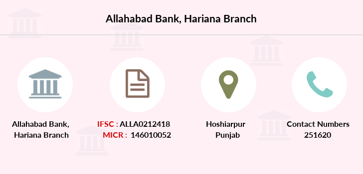 Allahabad-bank Hariana branch