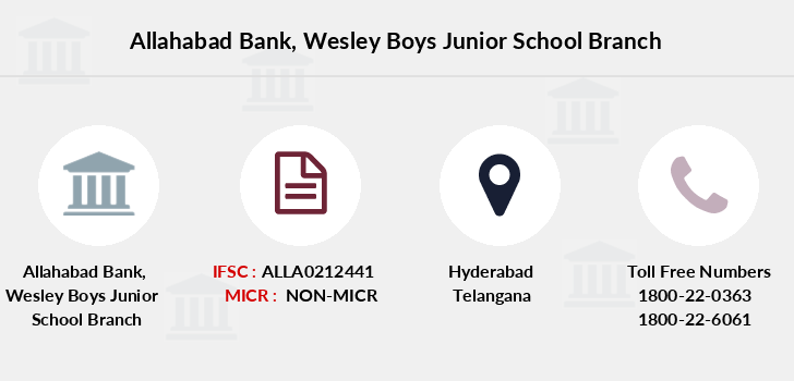 Allahabad-bank Wesley-boys-junior-school branch