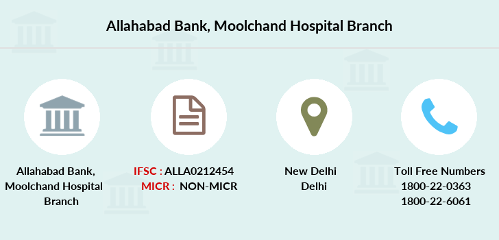 Allahabad-bank Moolchand-hospital branch