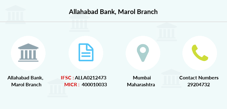Allahabad-bank Marol branch