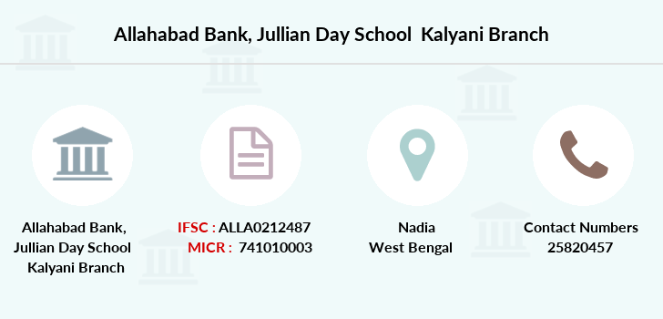 Allahabad-bank Jullian-day-school-kalyani branch