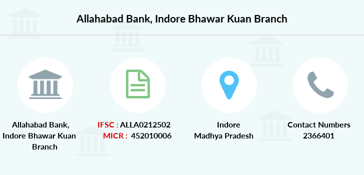 Allahabad-bank Indore-bhawar-kuan branch